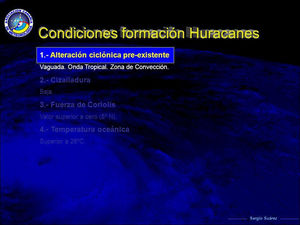 Condiciones formación Huracanes