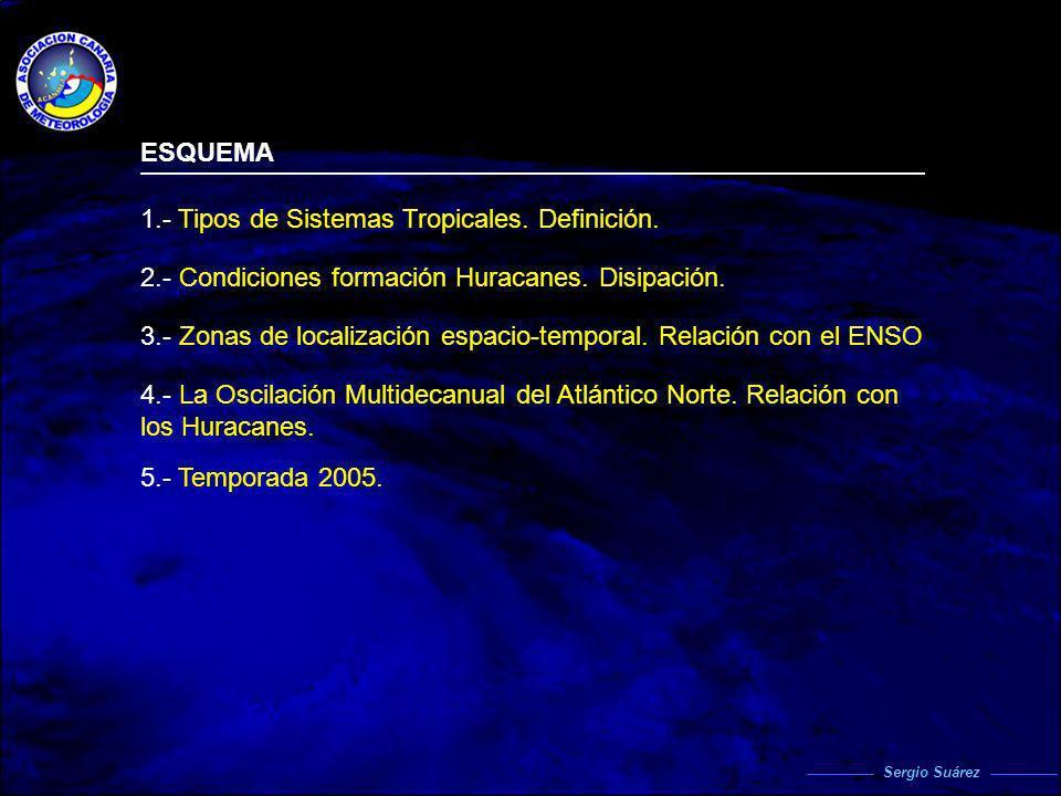 1.- Tipos de Sistemas Tropicales. Definición.
