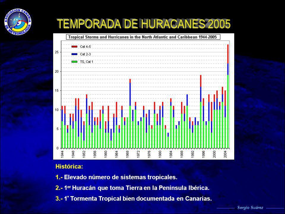 TEMPORADA DE HURACANES 2005