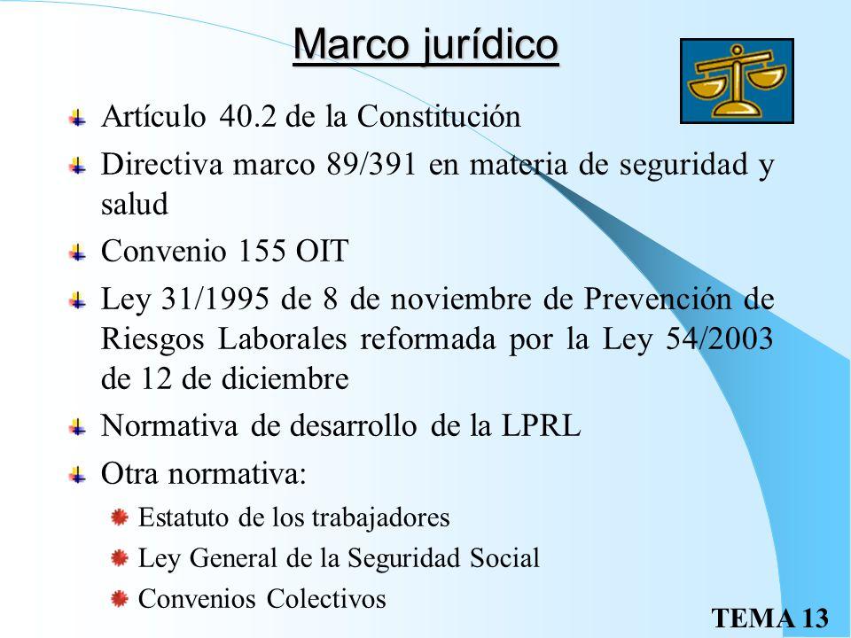 Marco jurídico Artículo 40.2 de la Constitución