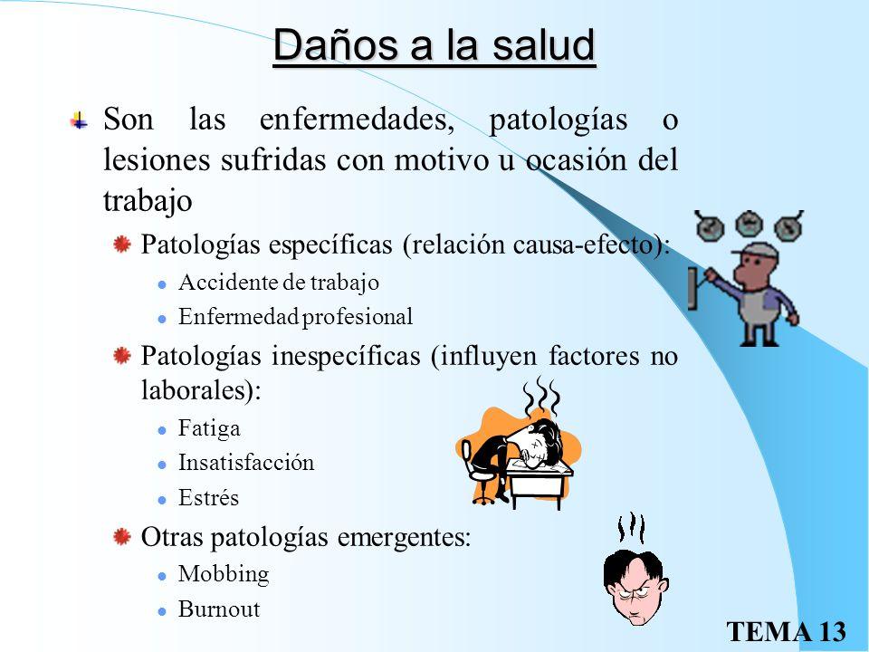 Daños a la salud Son las enfermedades, patologías o lesiones sufridas con motivo u ocasión del trabajo.
