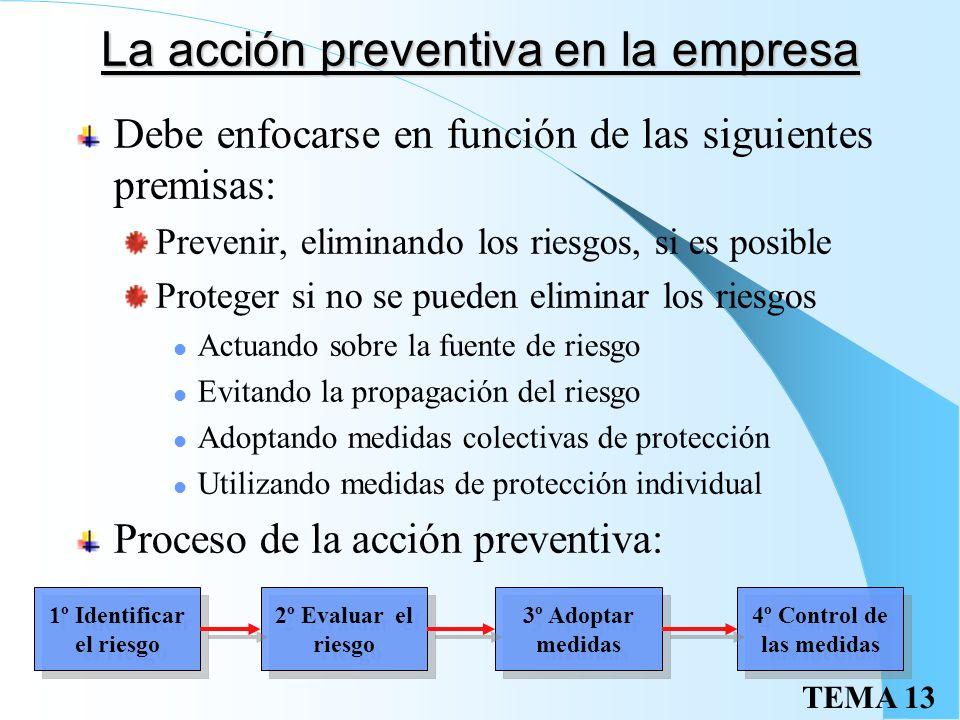 La acción preventiva en la empresa