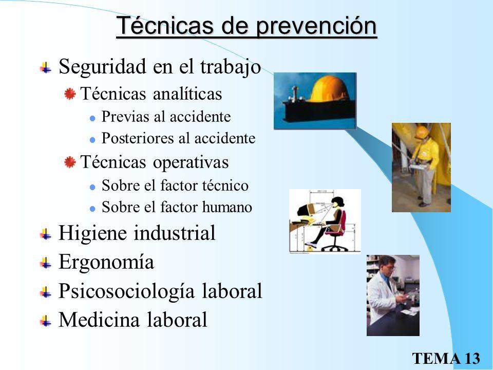 Técnicas de prevención