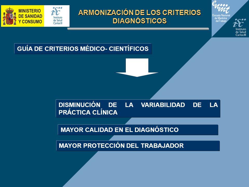 ARMONIZACIÓN DE LOS CRITERIOS DIAGNÓSTICOS