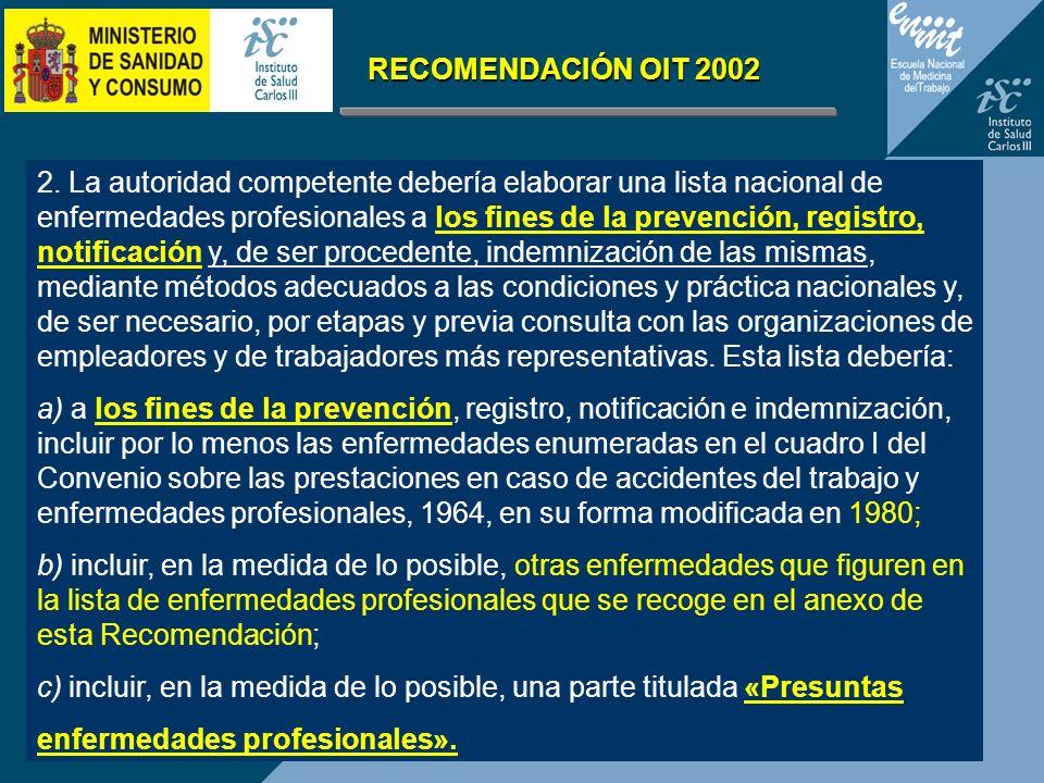 RECOMENDACIÓN OIT 2002