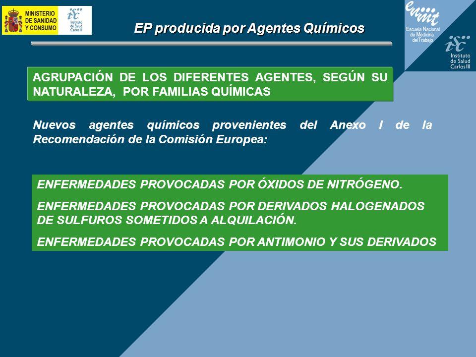 EP producida por Agentes Químicos