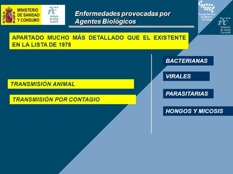 Enfermedades provocadas por Agentes Biológicos