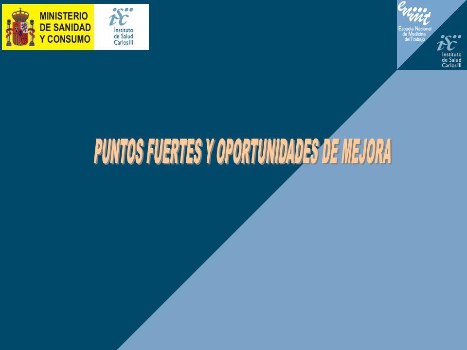 PUNTOS FUERTES Y OPORTUNIDADES DE MEJORA