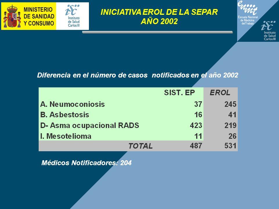 INICIATIVA EROL DE LA SEPAR AÑO 2002
