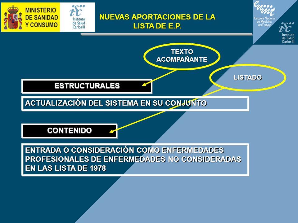 NUEVAS APORTACIONES DE LA LISTA DE E.P.