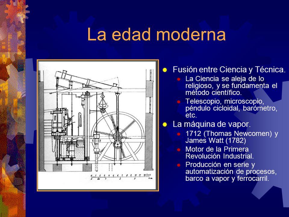 La edad moderna Fusión entre Ciencia y Técnica. La máquina de vapor.