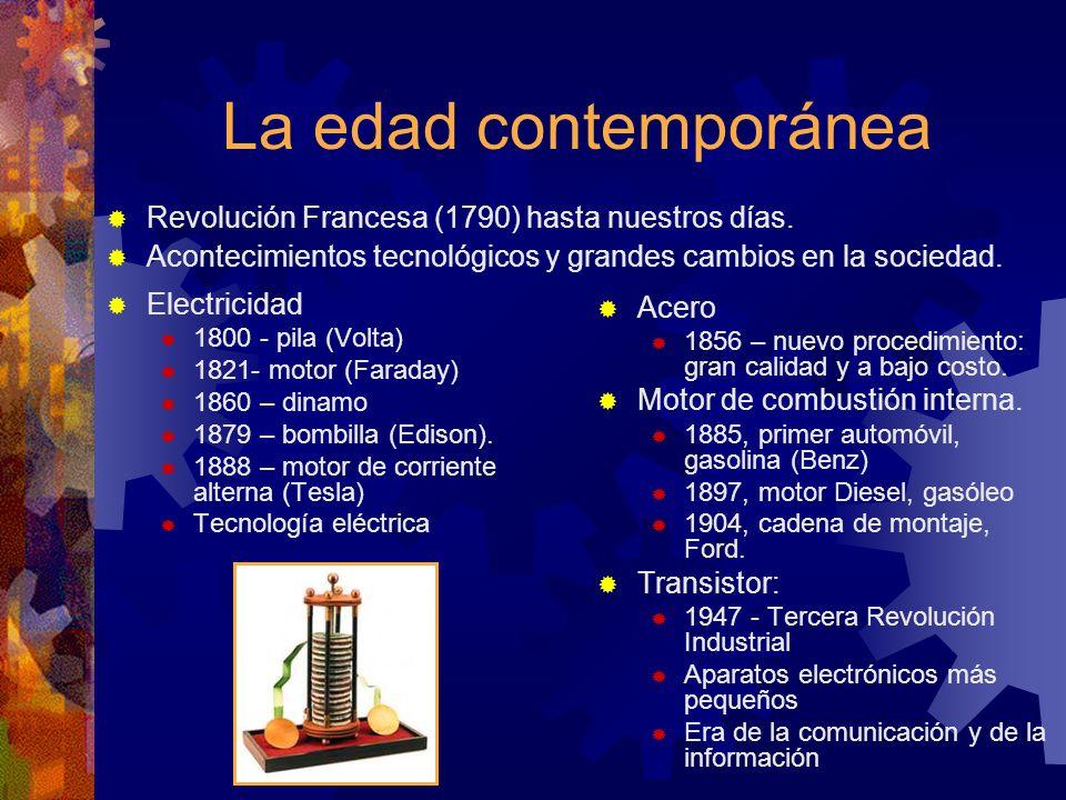La edad contemporánea Revolución Francesa (1790) hasta nuestros días.