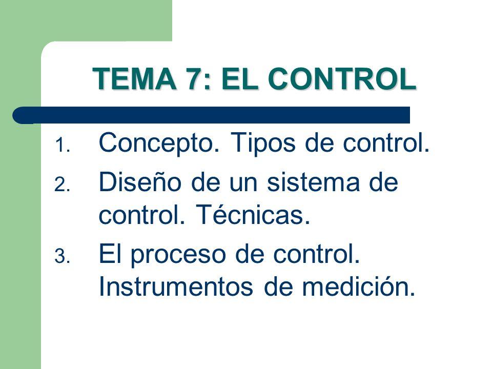 TEMA 7: EL CONTROL Concepto. Tipos de control.