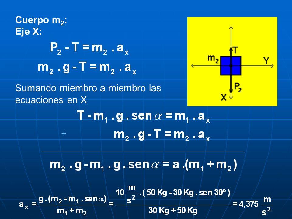 Sumando miembro a miembro las ecuaciones en X