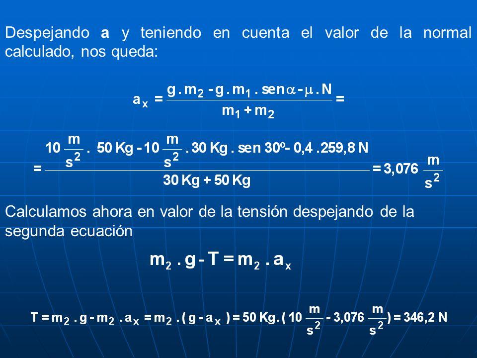 Despejando a y teniendo en cuenta el valor de la normal calculado, nos queda: