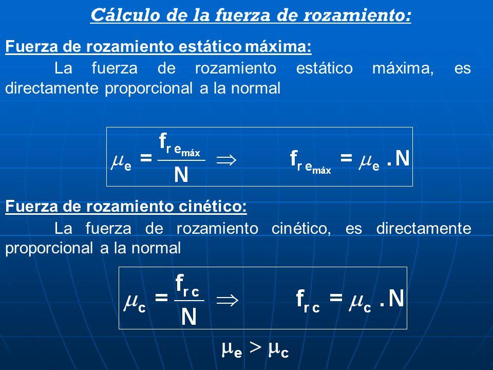 Cálculo de la fuerza de rozamiento: