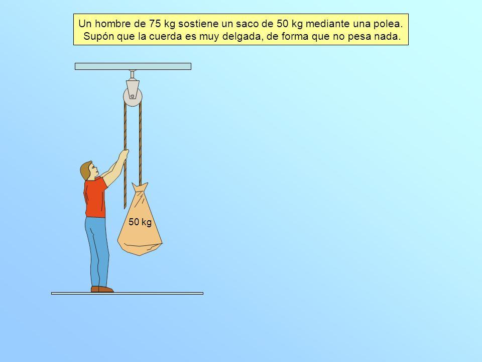 Un hombre de 75 kg sostiene un saco de 50 kg mediante una polea.