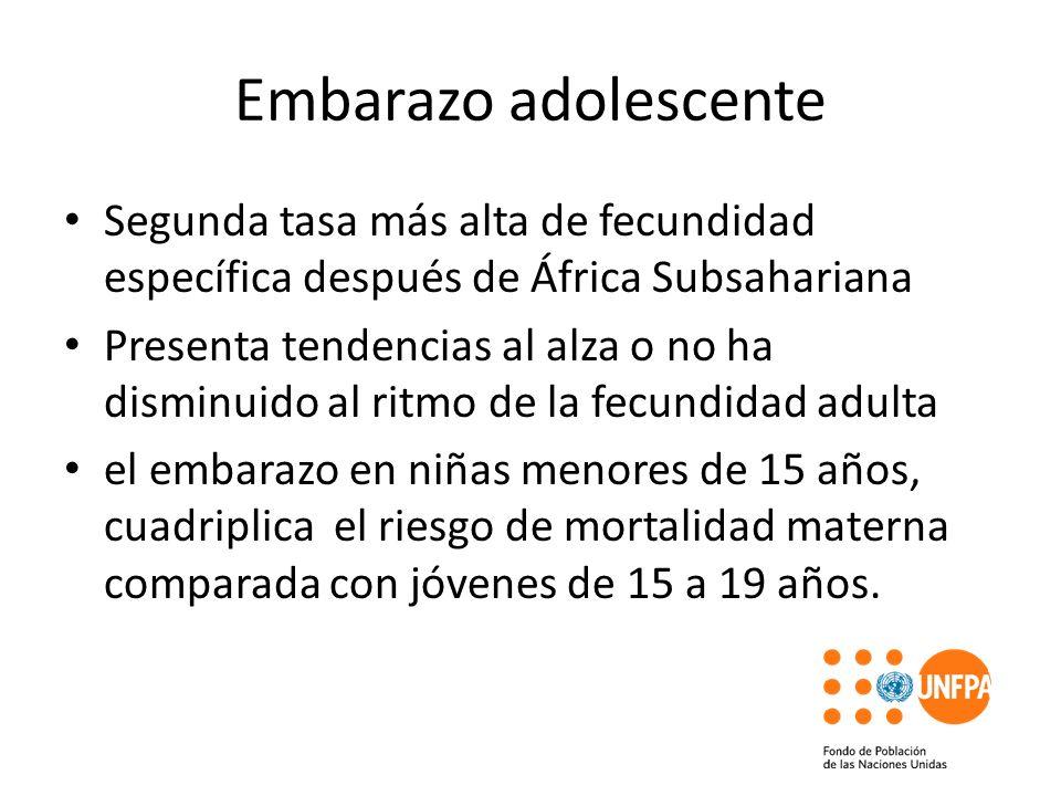 Embarazo adolescente Segunda tasa más alta de fecundidad específica después de África Subsahariana.