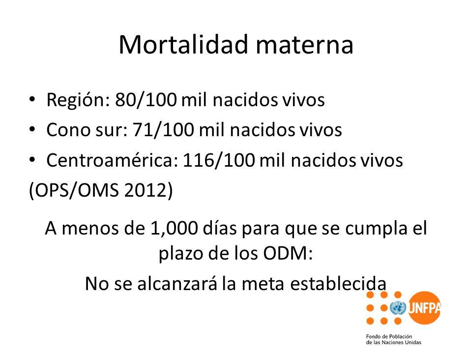 Mortalidad materna Región: 80/100 mil nacidos vivos
