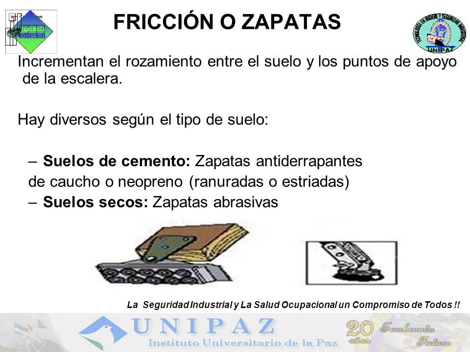 FRICCIÓN O ZAPATAS La Seguridad Industrial y La Salud Ocupacional un Compromiso de Todos !!
