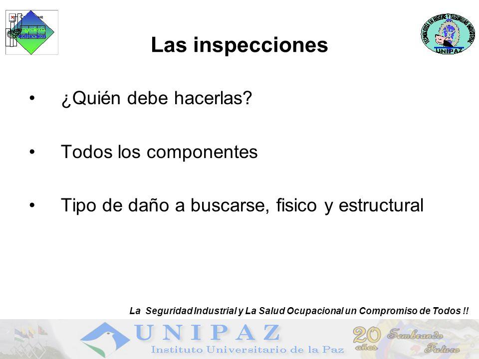 Las inspecciones ¿Quién debe hacerlas Todos los componentes