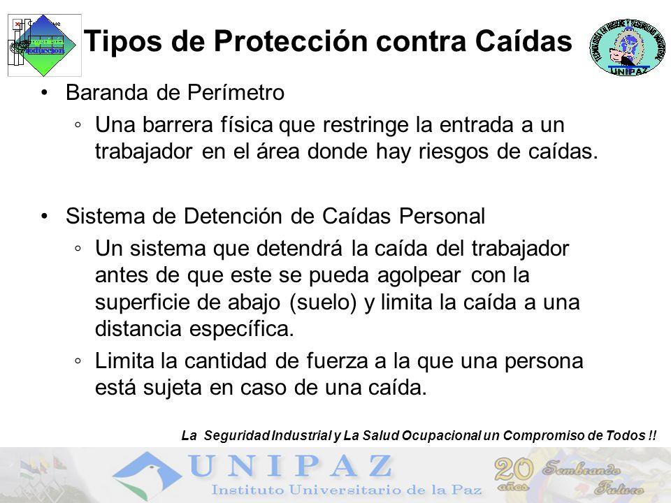 Tipos de Protección contra Caídas