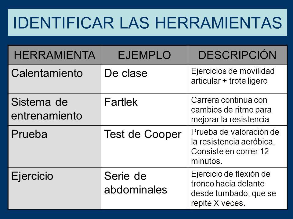 IDENTIFICAR LAS HERRAMIENTAS