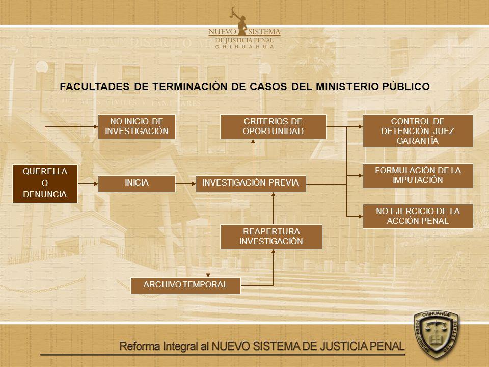 FACULTADES DE TERMINACIÓN DE CASOS DEL MINISTERIO PÚBLICO