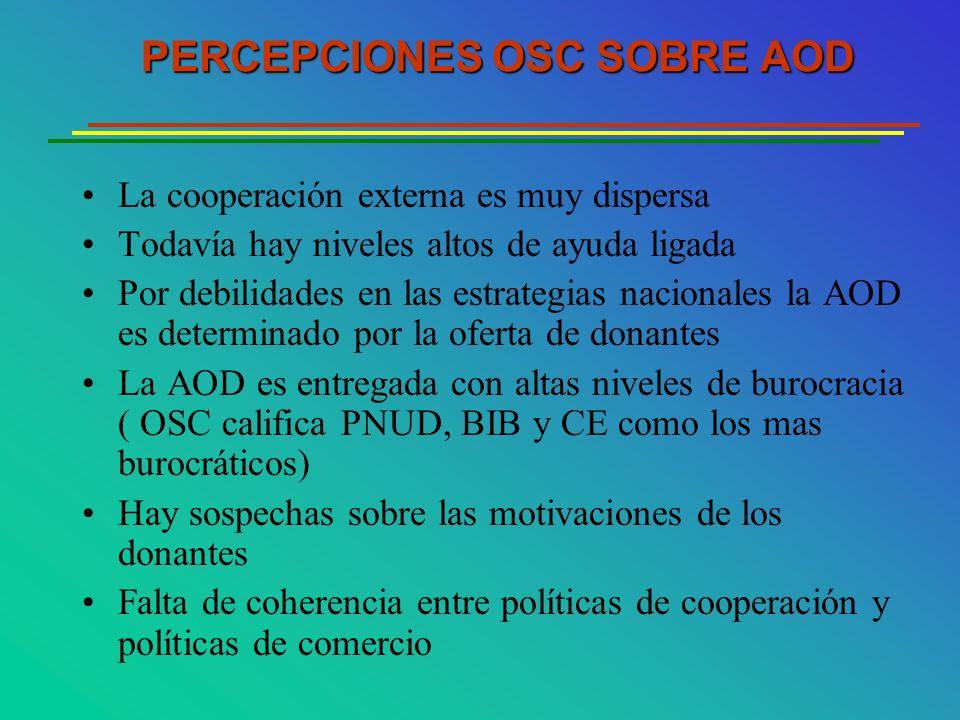 PERCEPCIONES OSC SOBRE AOD