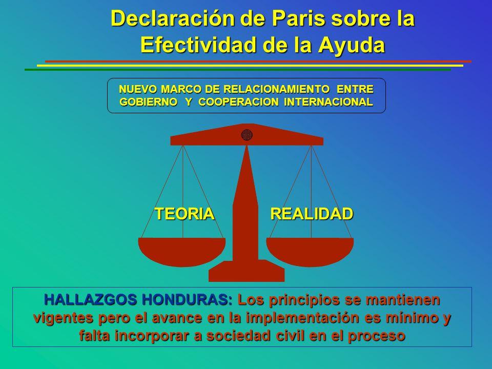 Declaración de Paris sobre la Efectividad de la Ayuda
