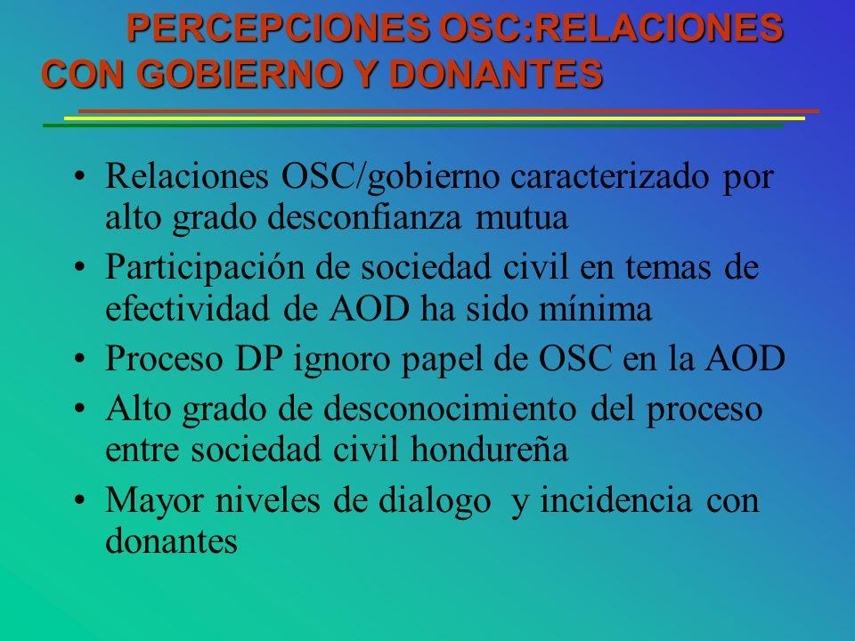 PERCEPCIONES OSC:RELACIONES CON GOBIERNO Y DONANTES