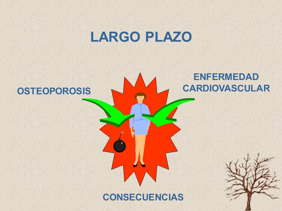 LARGO PLAZO OSTEOPOROSIS ENFERMEDAD CARDIOVASCULAR CONSECUENCIAS