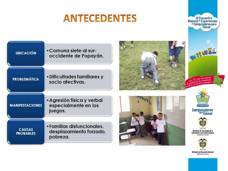 ANTECEDENTES UBICACIÓN Comuna siete al sur-occidente de Popayán.
