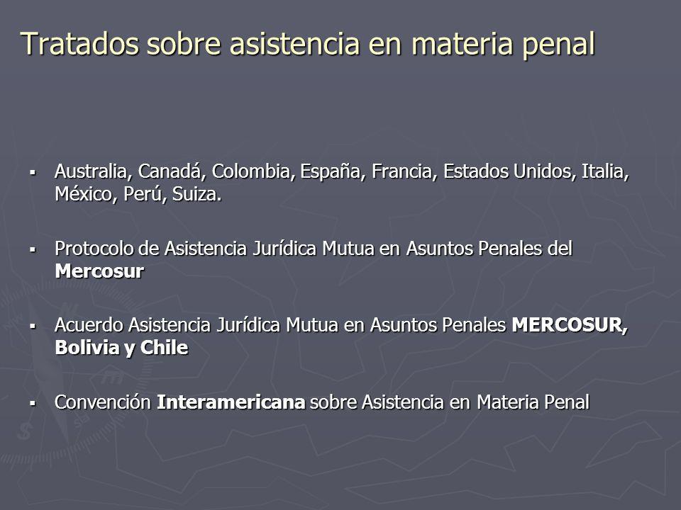 Tratados sobre asistencia en materia penal