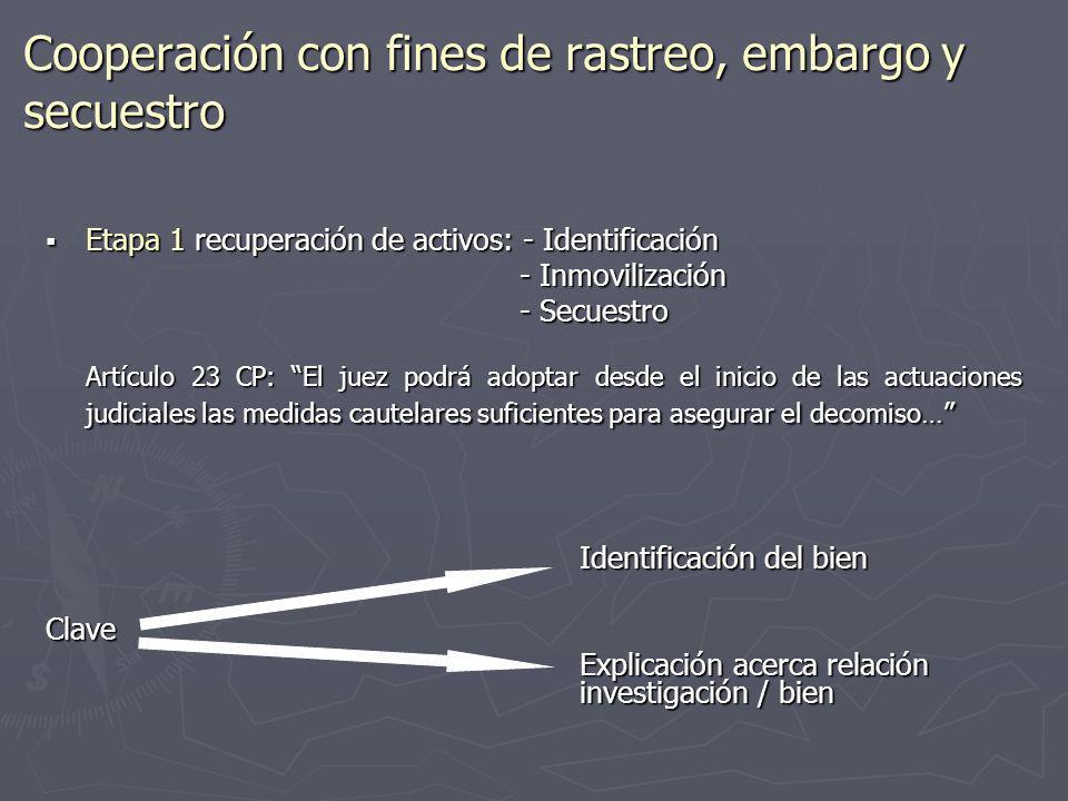 Cooperación con fines de rastreo, embargo y secuestro