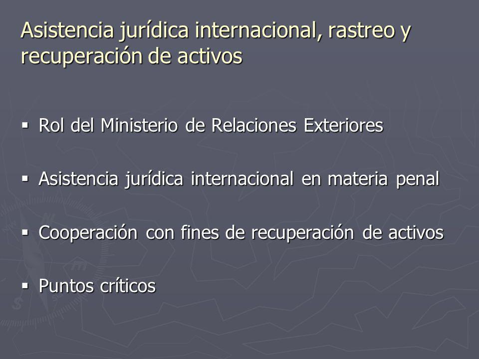 Asistencia jurídica internacional, rastreo y recuperación de activos