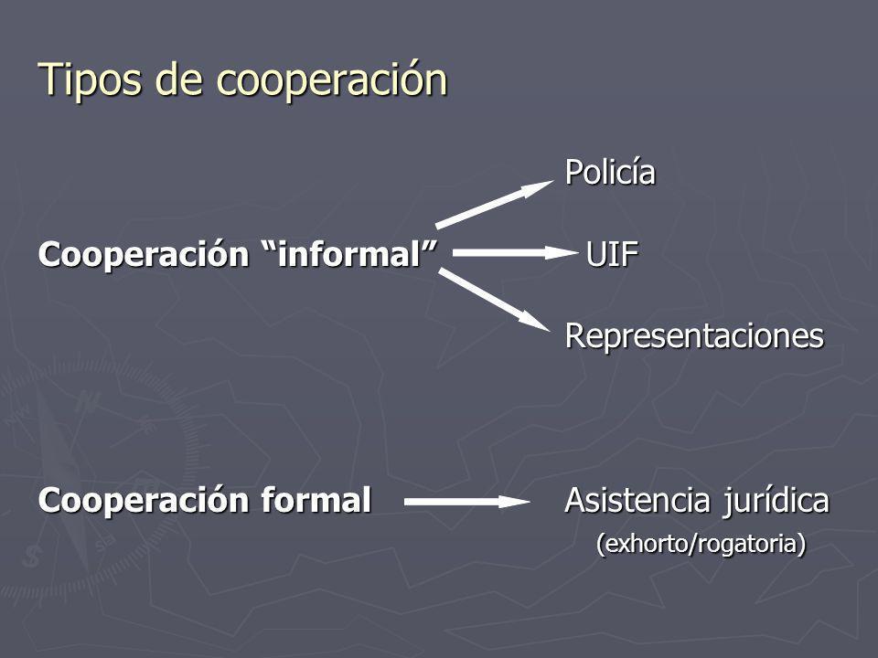 Tipos de cooperación Policía Cooperación informal UIF