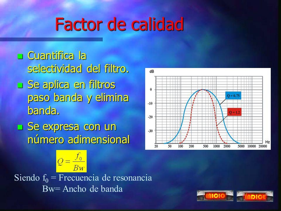 Factor de calidad Cuantifica la selectividad del filtro.