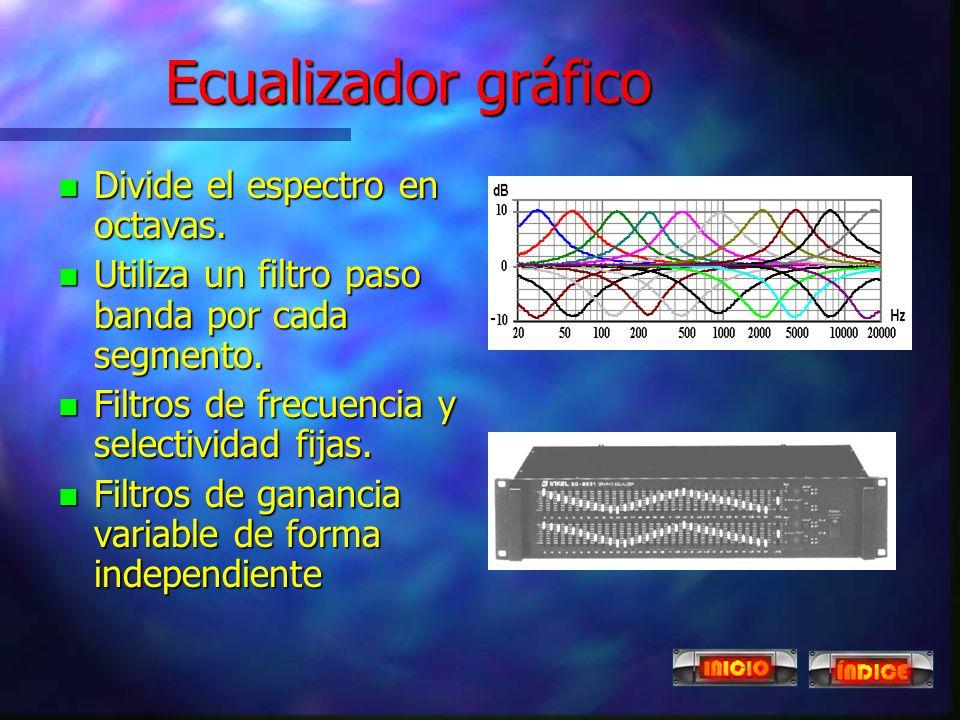 Ecualizador gráfico Divide el espectro en octavas.