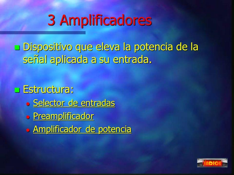 3 Amplificadores Dispositivo que eleva la potencia de la señal aplicada a su entrada. Estructura: Selector de entradas.