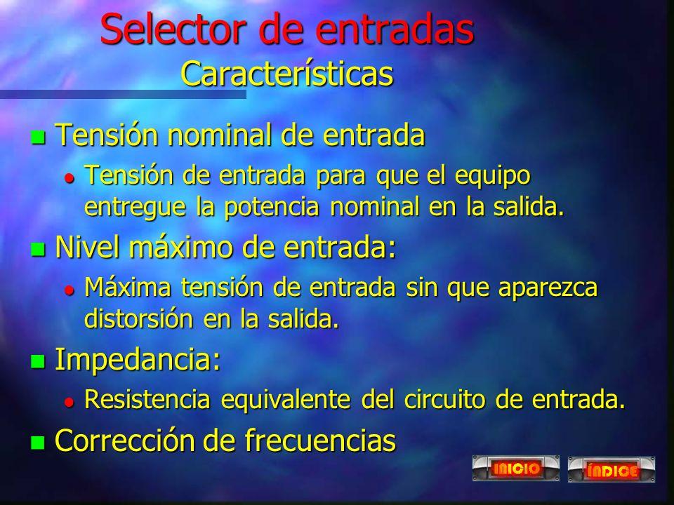 Selector de entradas Características