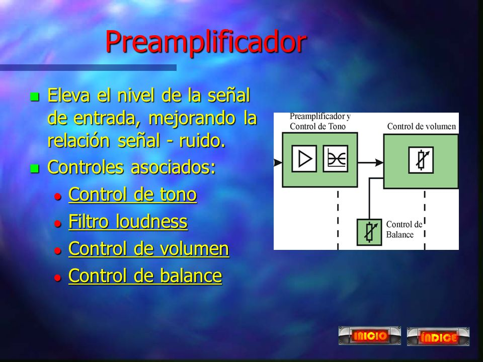 Preamplificador Eleva el nivel de la señal de entrada, mejorando la relación señal - ruido. Controles asociados: