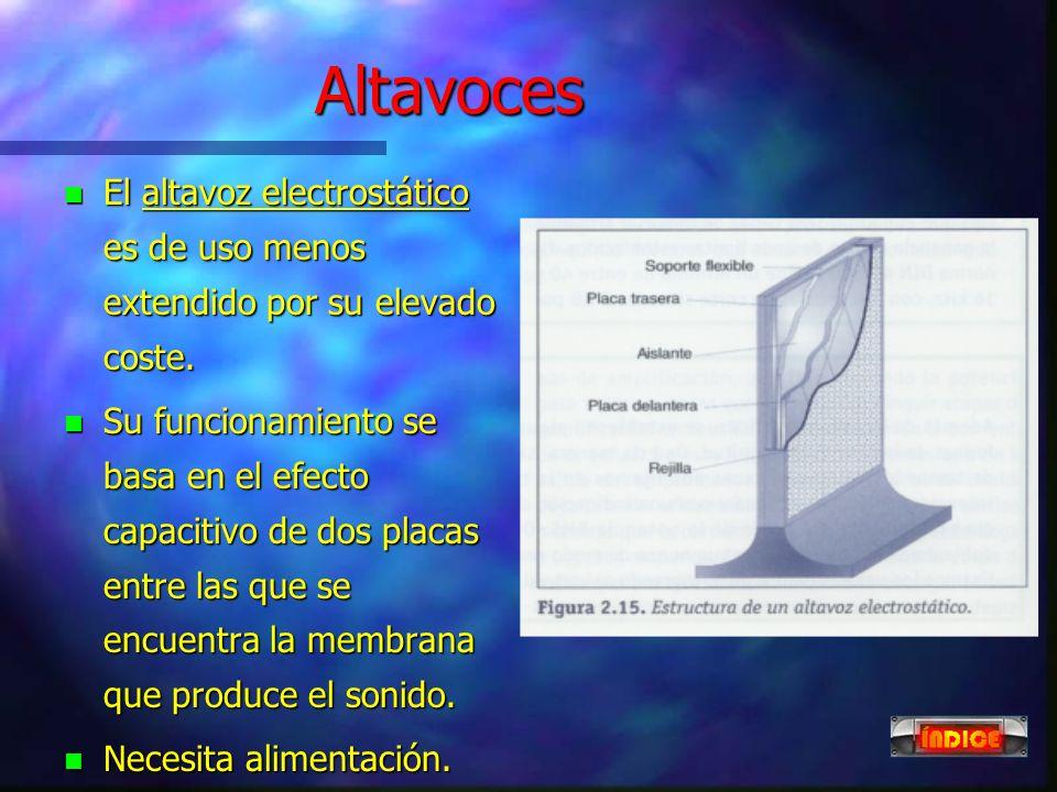 Altavoces El altavoz electrostático es de uso menos extendido por su elevado coste.