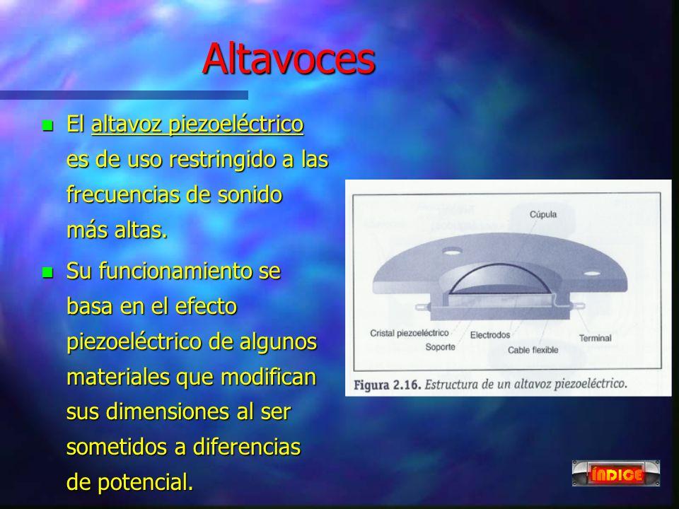 Altavoces El altavoz piezoeléctrico es de uso restringido a las frecuencias de sonido más altas.