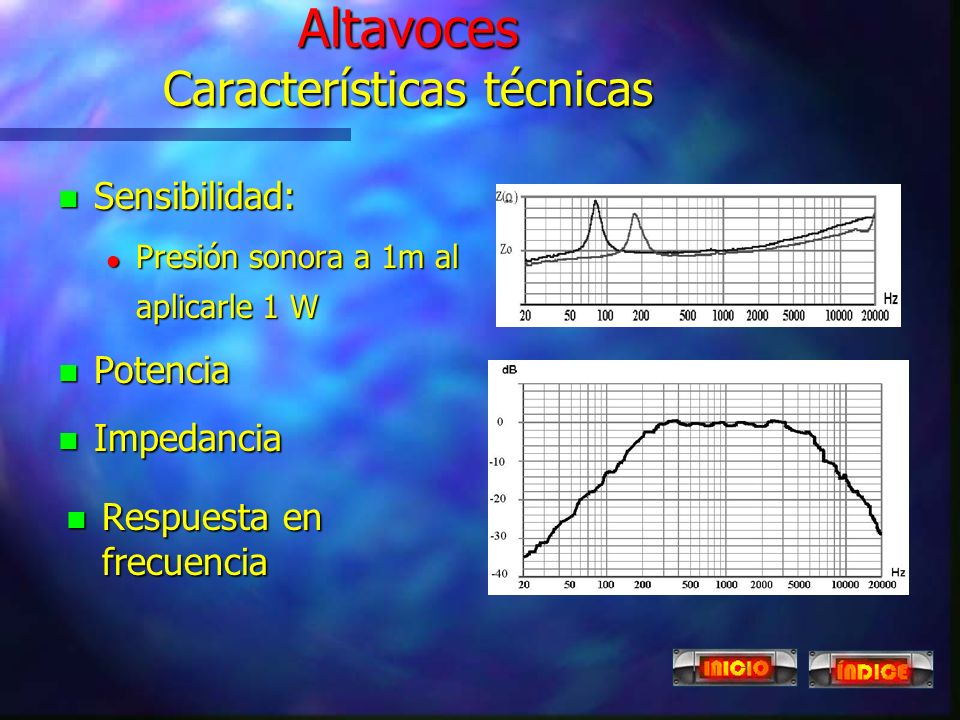 Altavoces Características técnicas