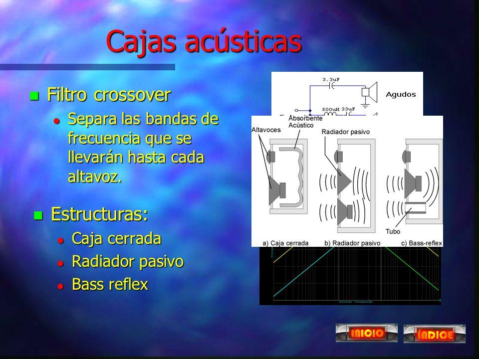 Cajas acústicas Filtro crossover Estructuras: