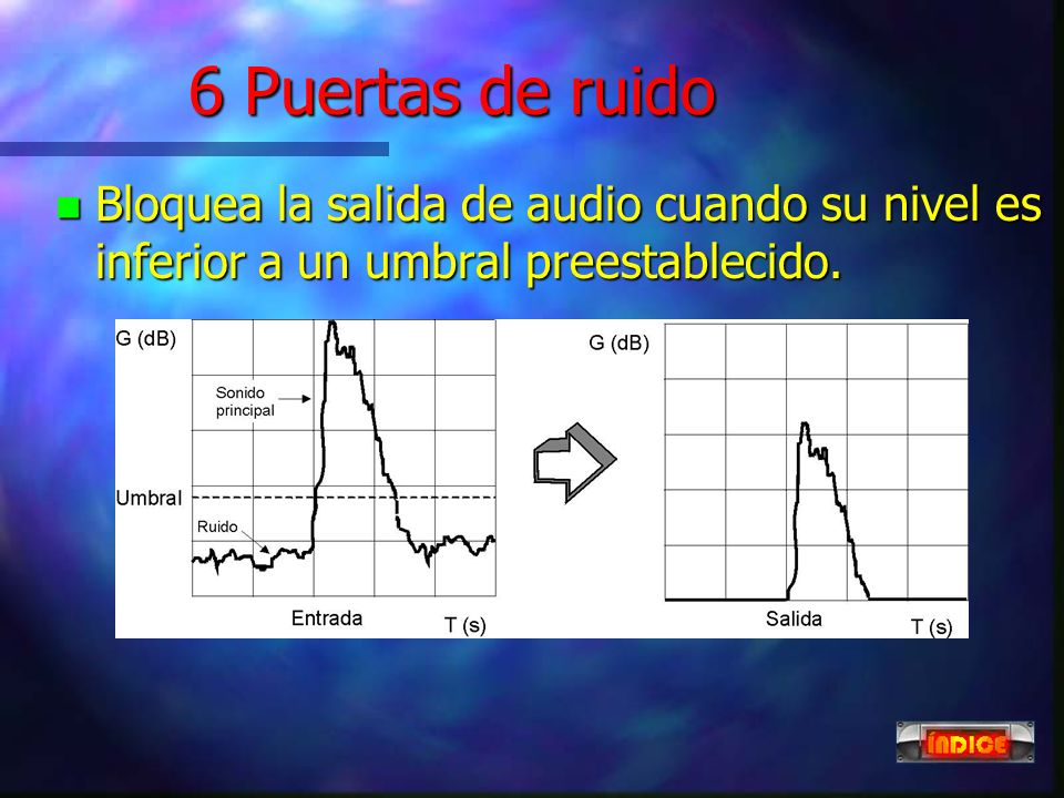 6 Puertas de ruido Bloquea la salida de audio cuando su nivel es inferior a un umbral preestablecido.