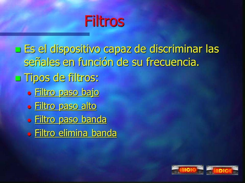 Filtros Es el dispositivo capaz de discriminar las señales en función de su frecuencia. Tipos de filtros: