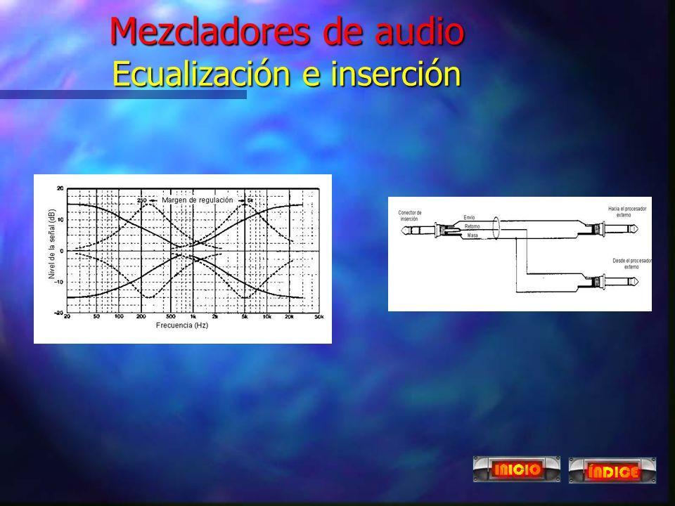 Mezcladores de audio Ecualización e inserción