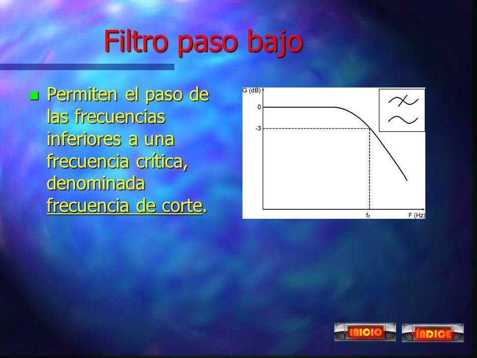 Filtro paso bajo Permiten el paso de las frecuencias inferiores a una frecuencia crítica, denominada frecuencia de corte.